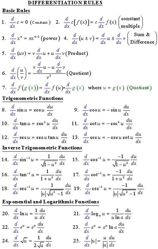 Derivatives Worksheet - derivative worksheets calculus pdf ...