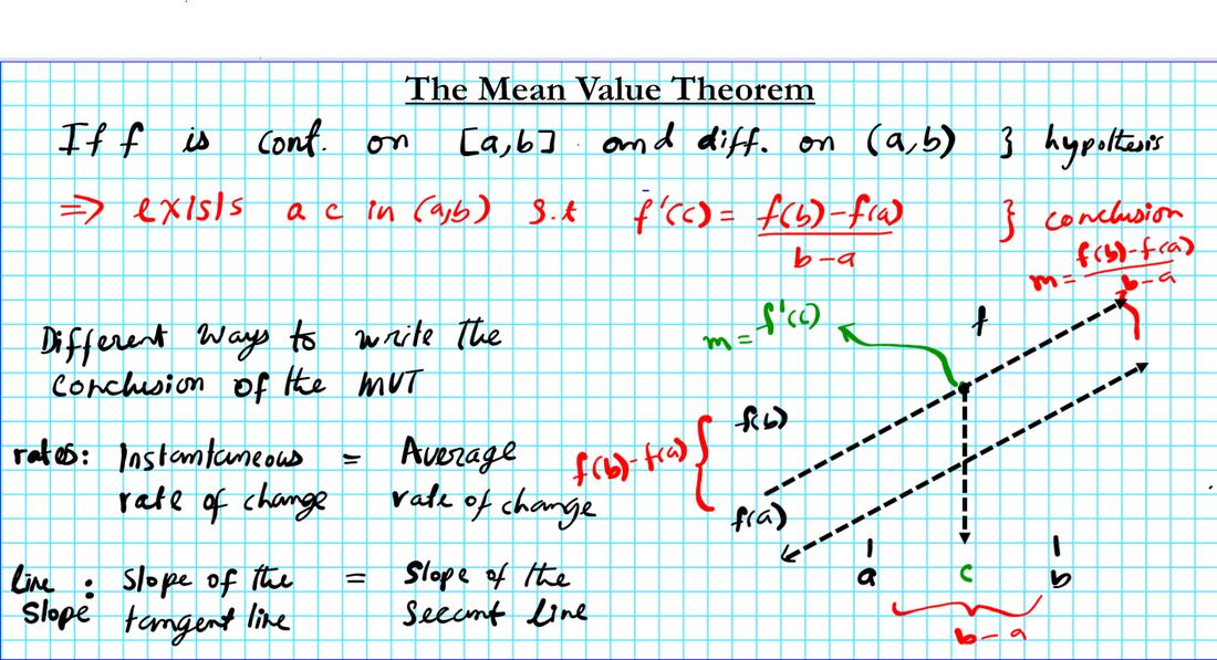 the mean value theorem mvt mathgotserved. Black Bedroom Furniture Sets. Home Design Ideas