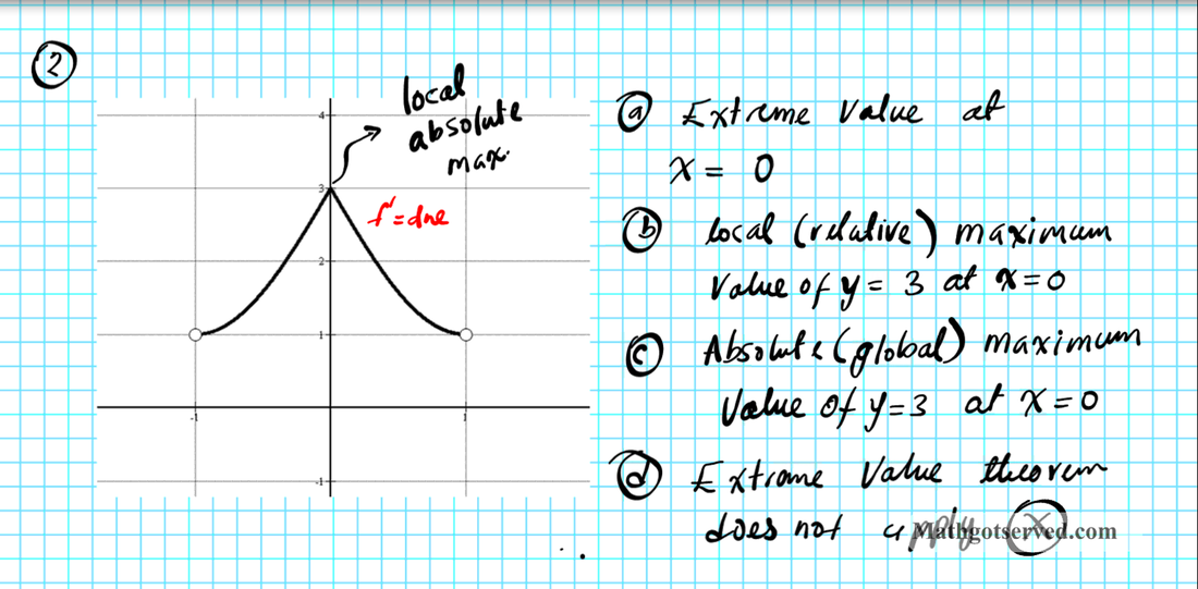 Extreme Value Theorem Mathgotserved. Mean Value Theorem. Worksheet. Worksheet On Mean Value Theorem At Clickcart.co